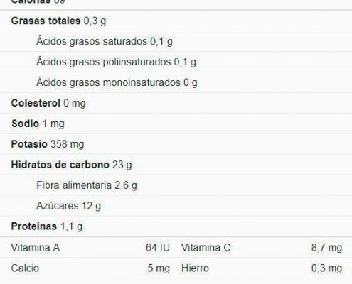 cuántos gramos de hidrato de carbono tiene una banana